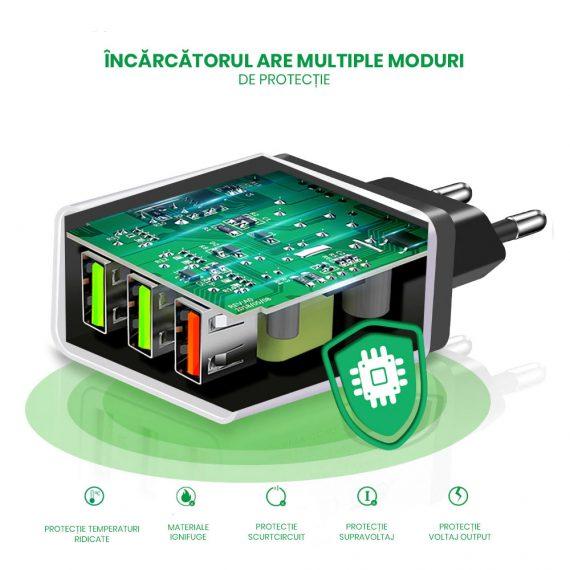 Incarcator rapid telefon cu 3 porturi USB Qualcomm Quickcharge 3.0